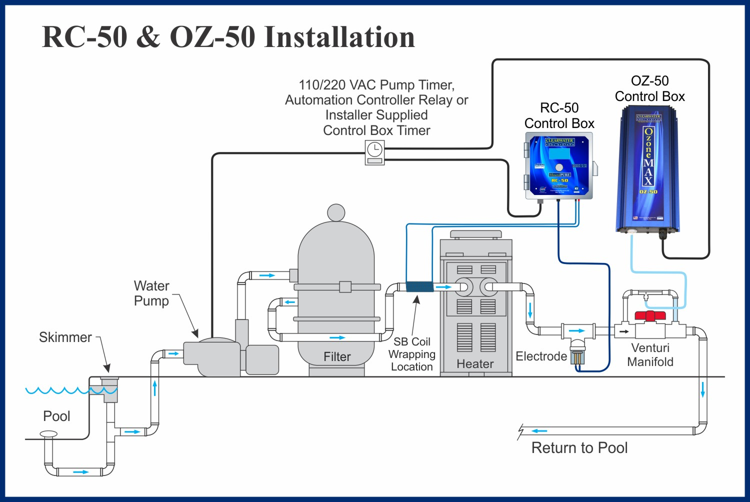 RC50 and OZ50 installation drawing